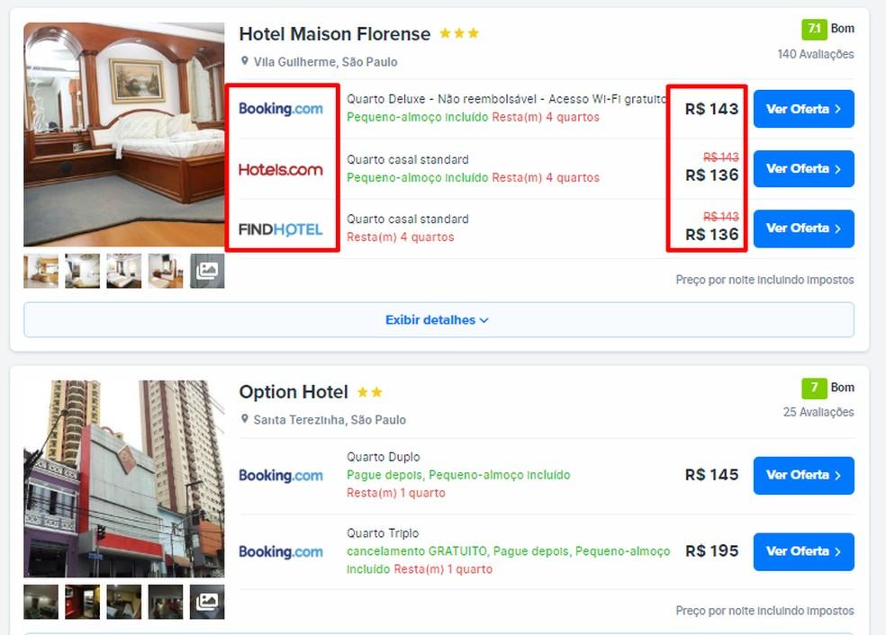 FindHotel võrdleb partnerite saitidel majutuse hindu. Foto: Reproduo / Rodrigo Fernandes
