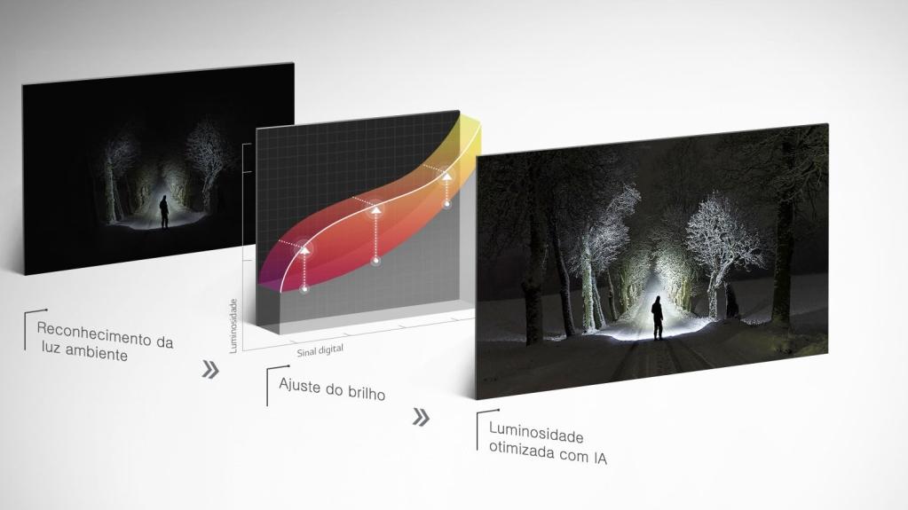 Pildil olev tehisintellekti funktsioon rõhutab heledust ja teravust