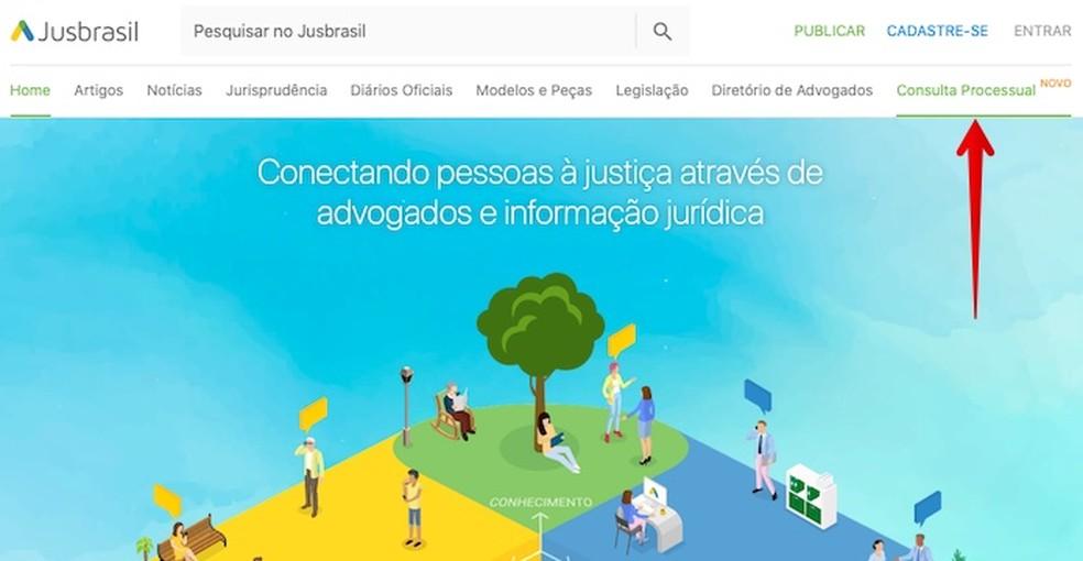 Juurdepääs protseduurilisele konsultatsioonile Jusbrasililt Foto: Reproduo / Helito Beggiora