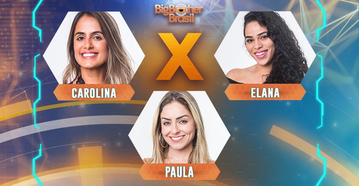 Paredo BBB 2019: kuidas valida, kas kõrvaldada Paula, Carol või Elana   Heli ja video