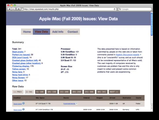 Väljaannete jälgija 2009. aasta lõpu iMaci jaoks
