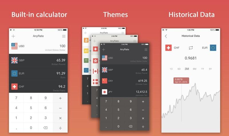 Tänane pakkumine App Store'is: AnyRate Pro, Sky Guide, Mini Ninja ja palju muud!