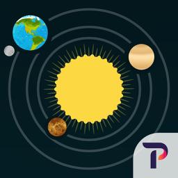 IPadi rakenduse päikesesüsteemi ikoon