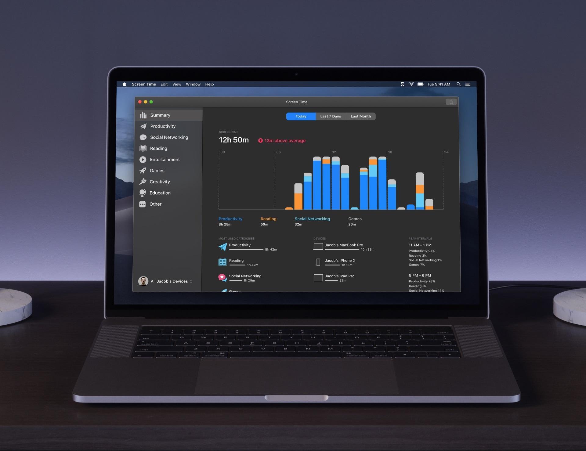 Mõiste: kuidas funktsioon Uptime jõudis macOS-i