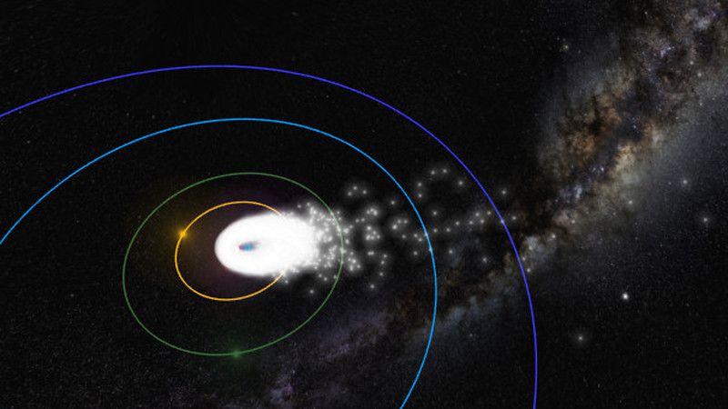 Meteori dušši kolmemõõtmeline simulatsioon